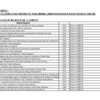 DescriptionFondsLampue.pdf